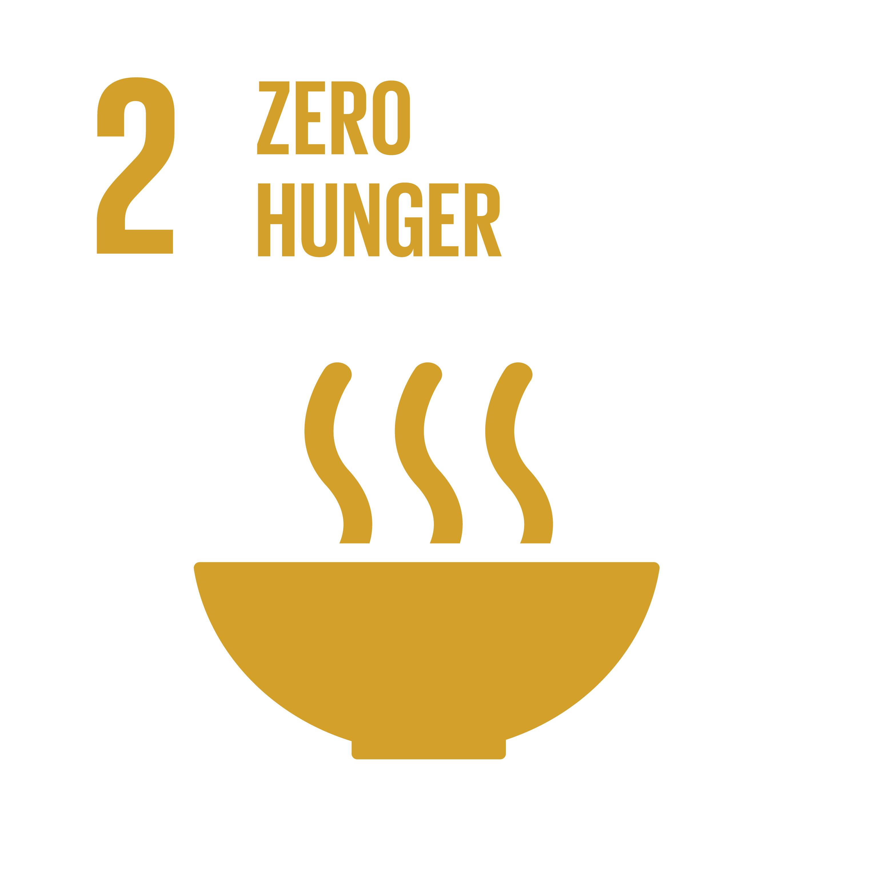 SDG02: Zero Hunger