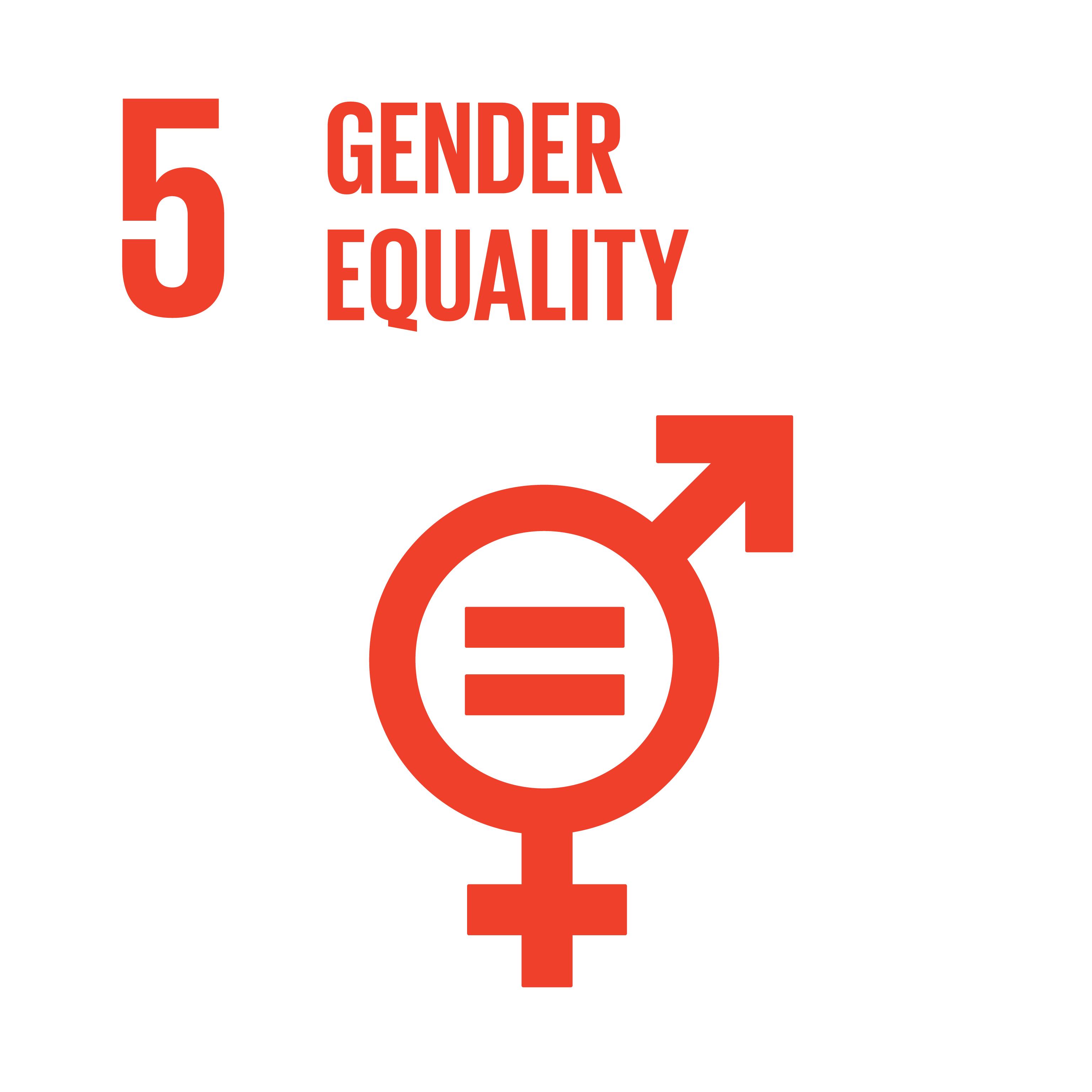 SDG05: Gender Equality