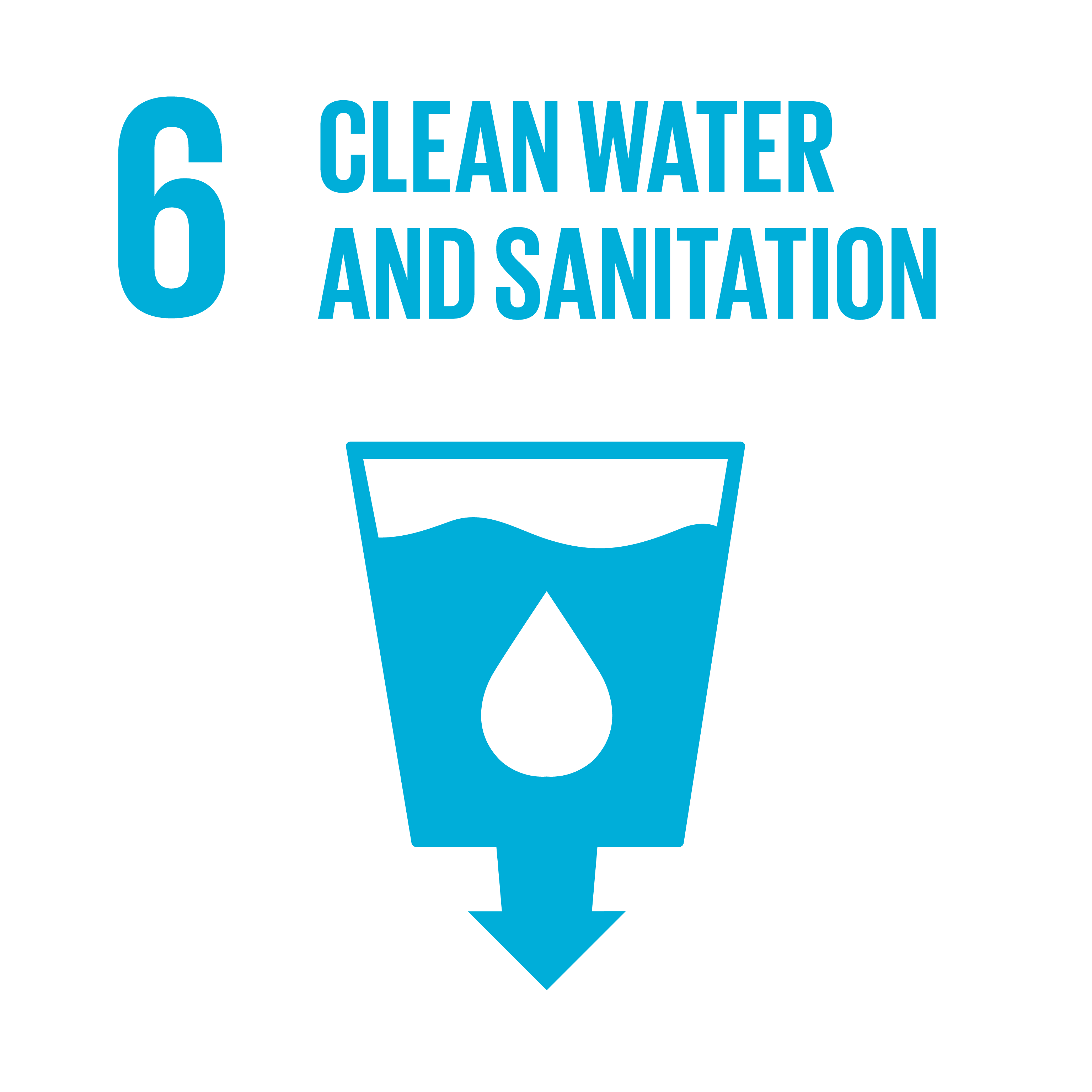SDG06: Clean Water and Sanitation