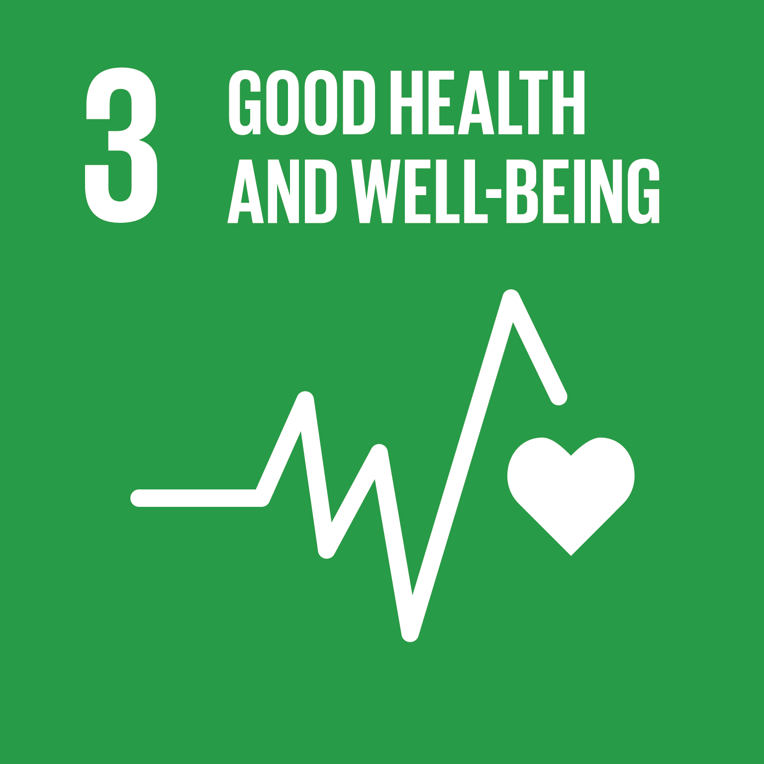 SDG03: Good Health and Well-Being